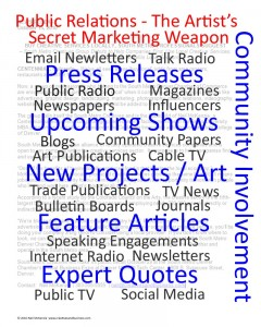 PR can be one of your most powerful marketing tools!