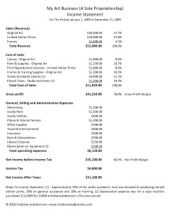 Creatives and Business Artist Goals 2014 - Income Statement